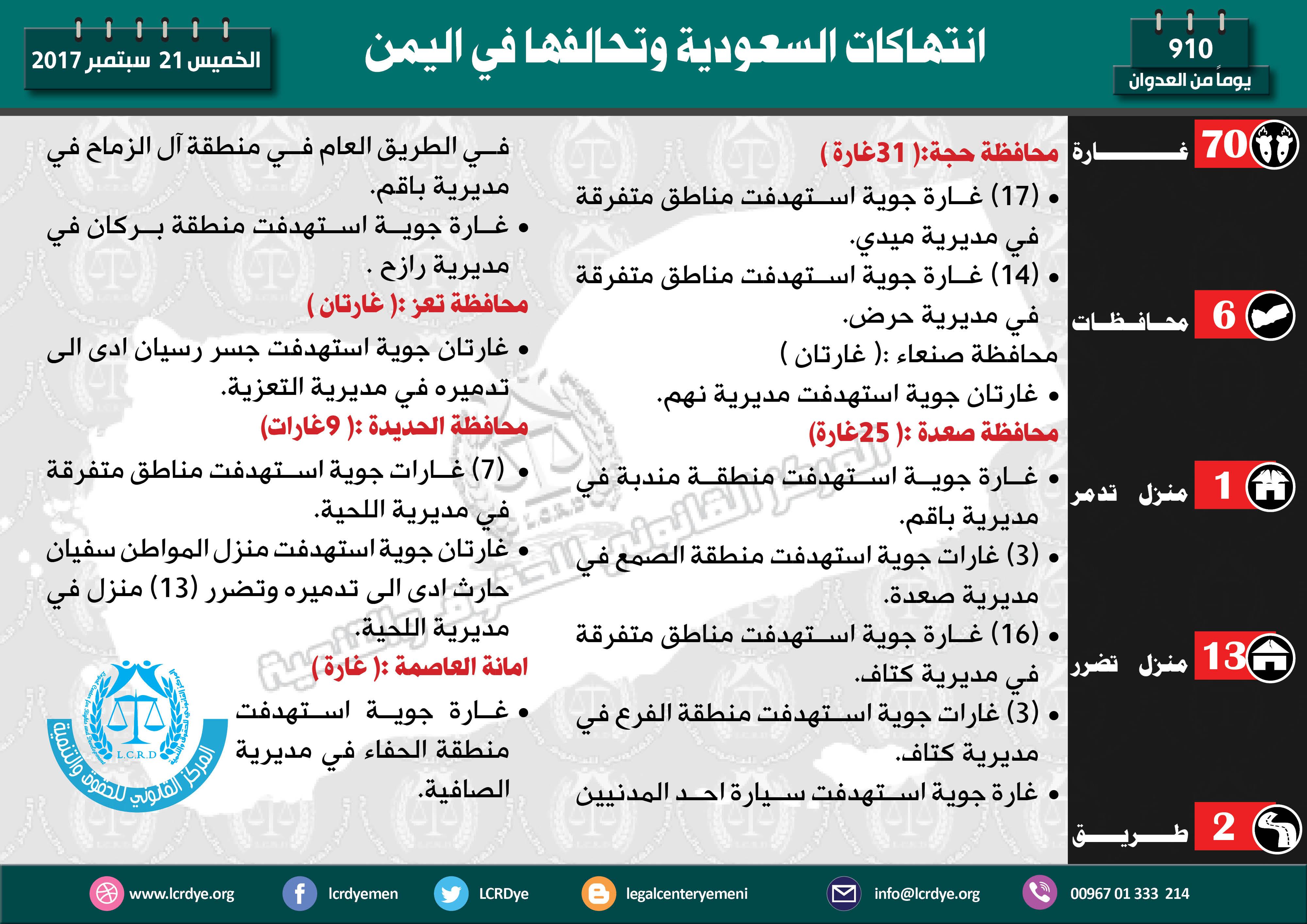 انفوجرافيك عربي21 سبتمبر