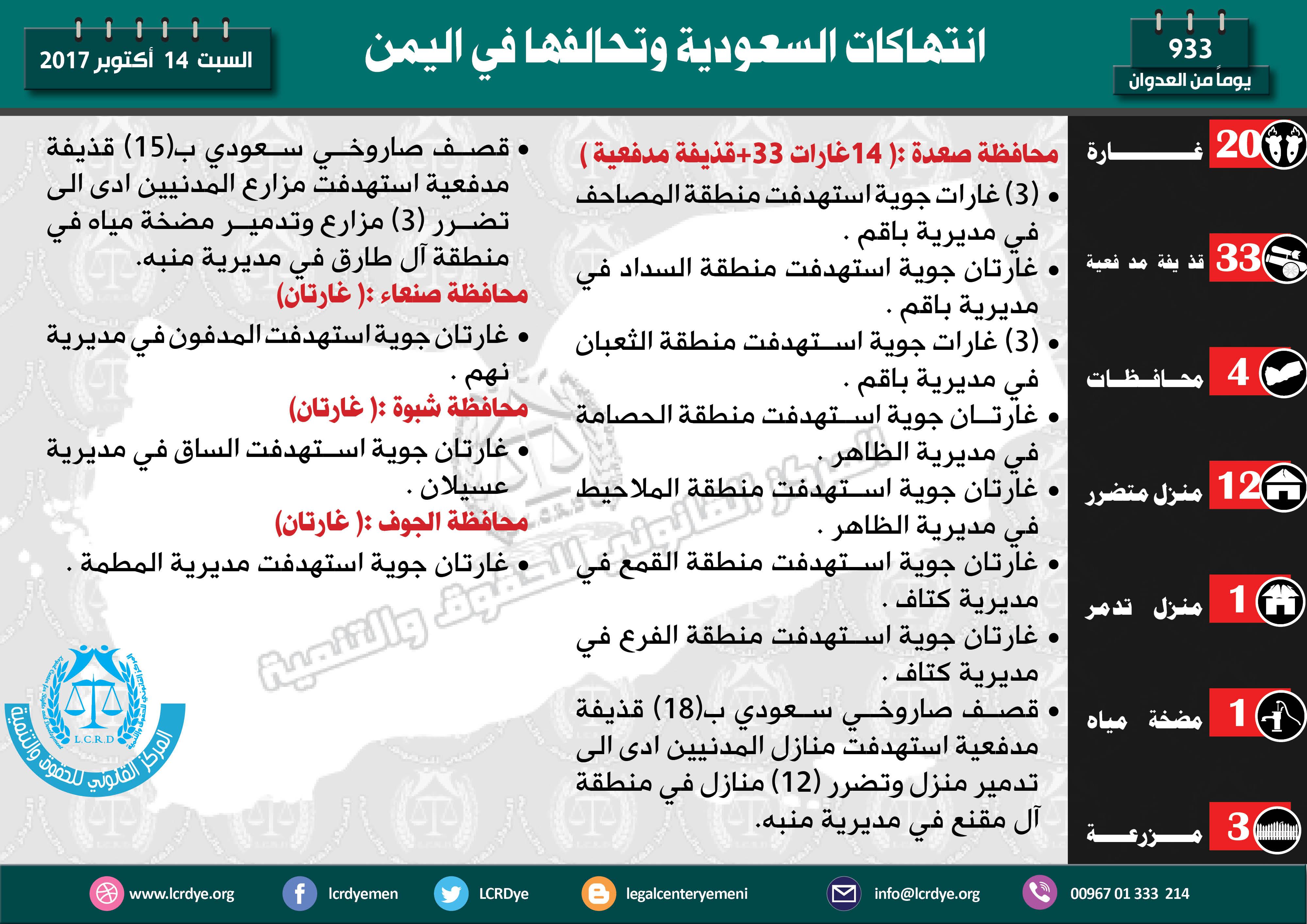 انفوجرافيك عربي14 اكتوبر