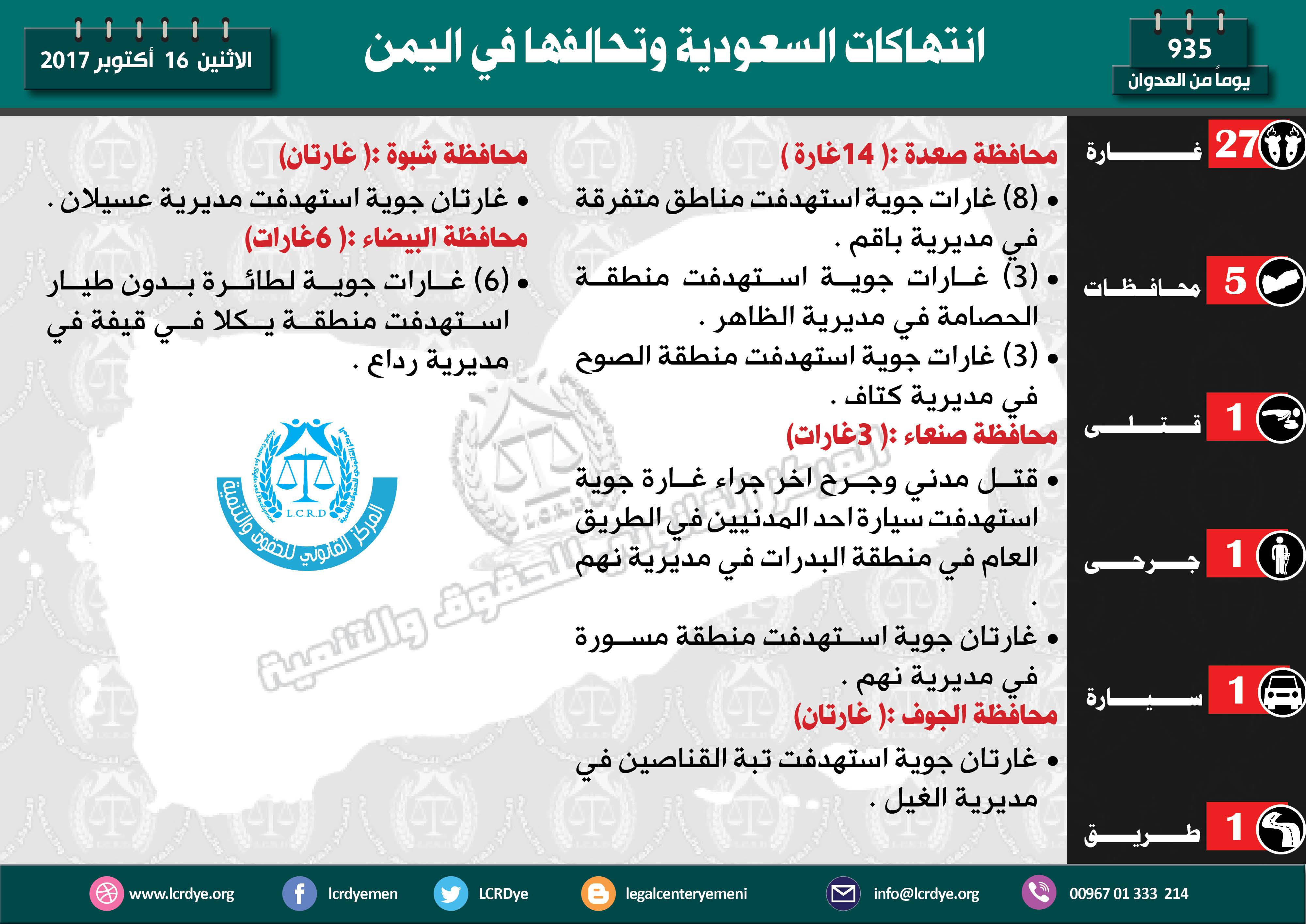 انفوجرافيك عربي16 اكتوبر