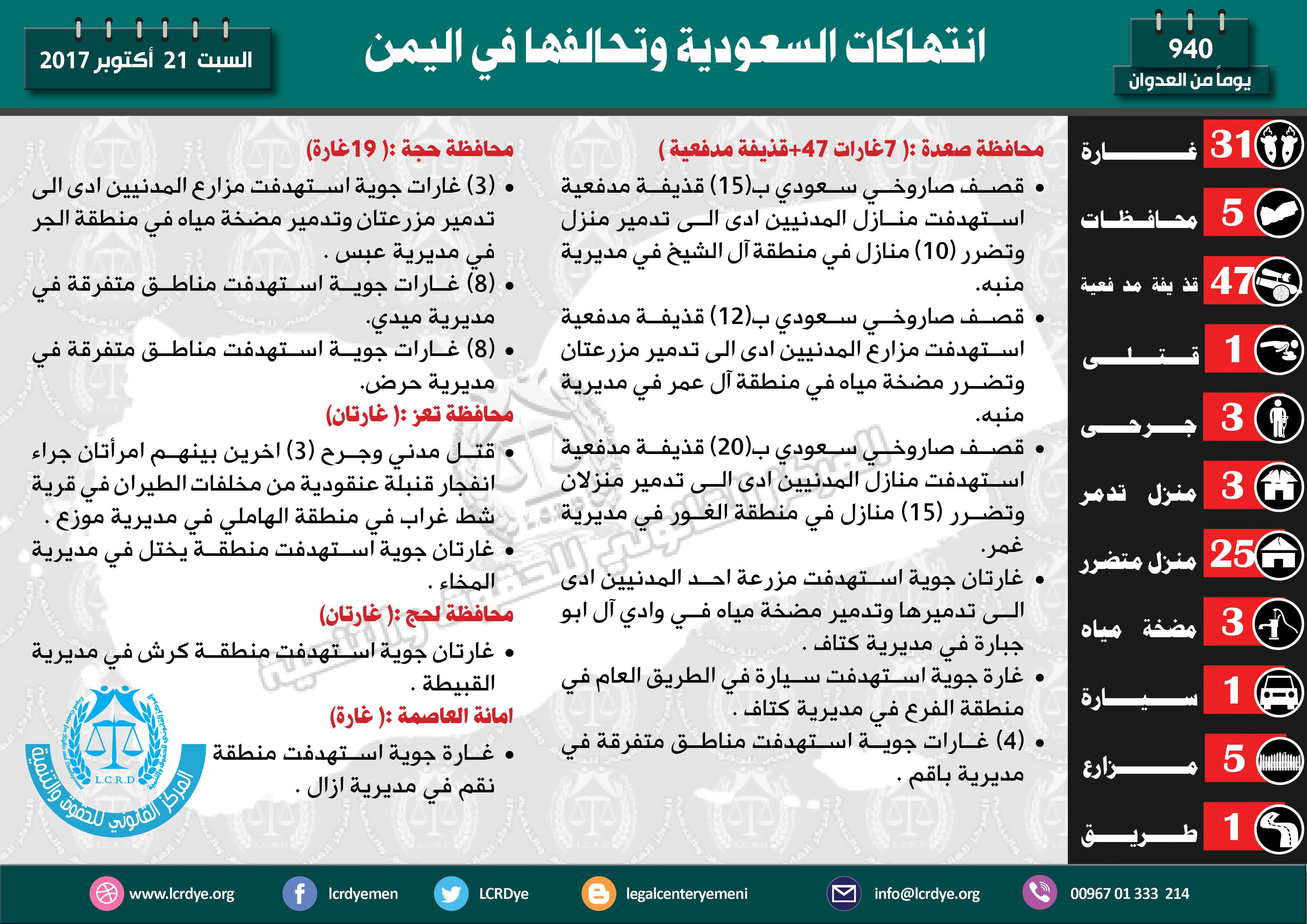 انفوجرافيك عربي21 اكتوبر