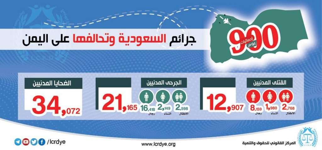 احصائيات الضحايا المدنيين خلال 900 يوم من عدوان التحالف السعودي على اليمن