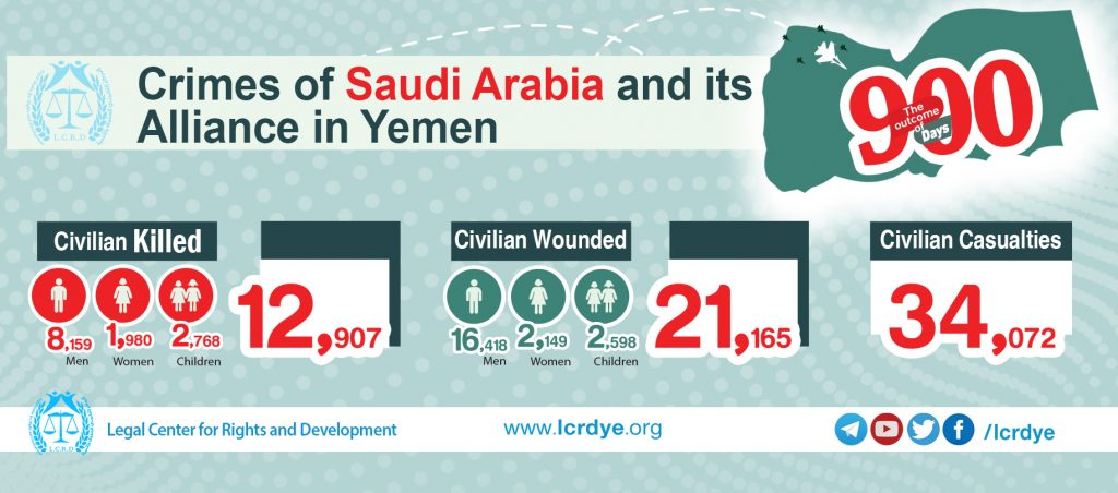 The outcome of 900 days - Crimes of Saudi Arabia and its Alliance in Yemen - Civilian Casualties