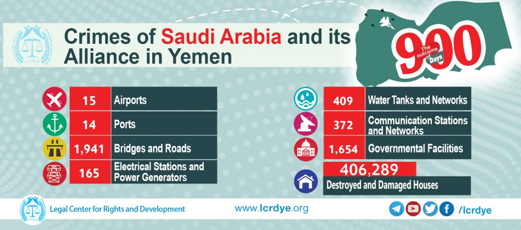 The outcome of 900 days – Crimes of Saudi Arabia and its Alliance in Yemen – Civilian Facilities