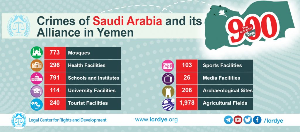 The outcome of 900 days – Civilian Facilities