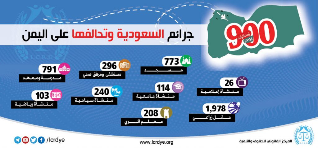 احصائية المنشآت الخدمية المدمرة والمتضررة في اليمن نتيجة الغارات التي تشنها قوات التحالف السعودي خلال 900 يوم منذ بداية العدوان