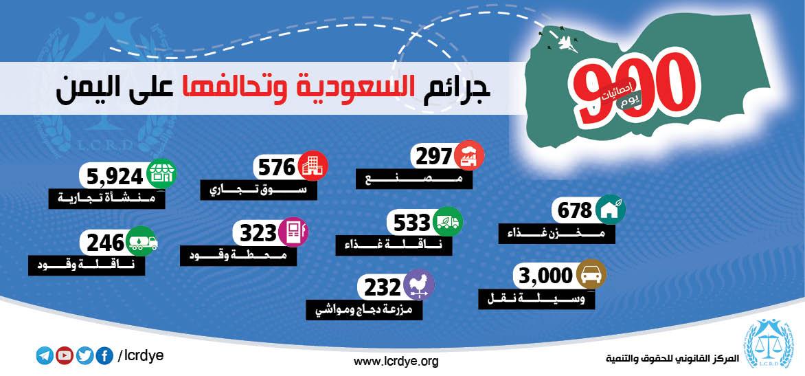 احصائية المنشآت الاقتصادية المدمرة والمتضررة في اليمن نتيجة الغارات التي تشنها قوات التحالف السعودي خلال 900 يوم منذ بداية العدوان
