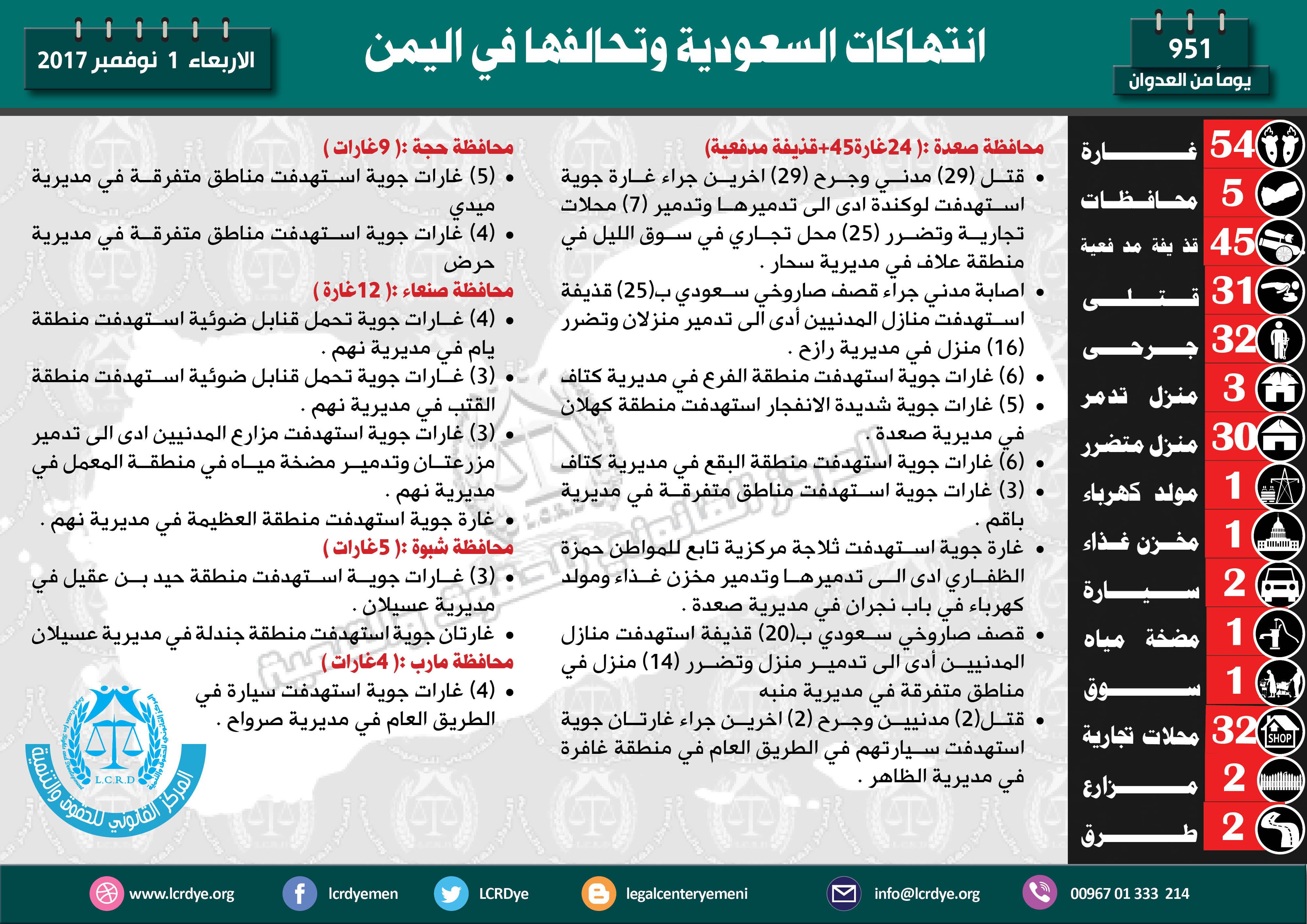 انفوجرافيك عربي1 نوفمبر