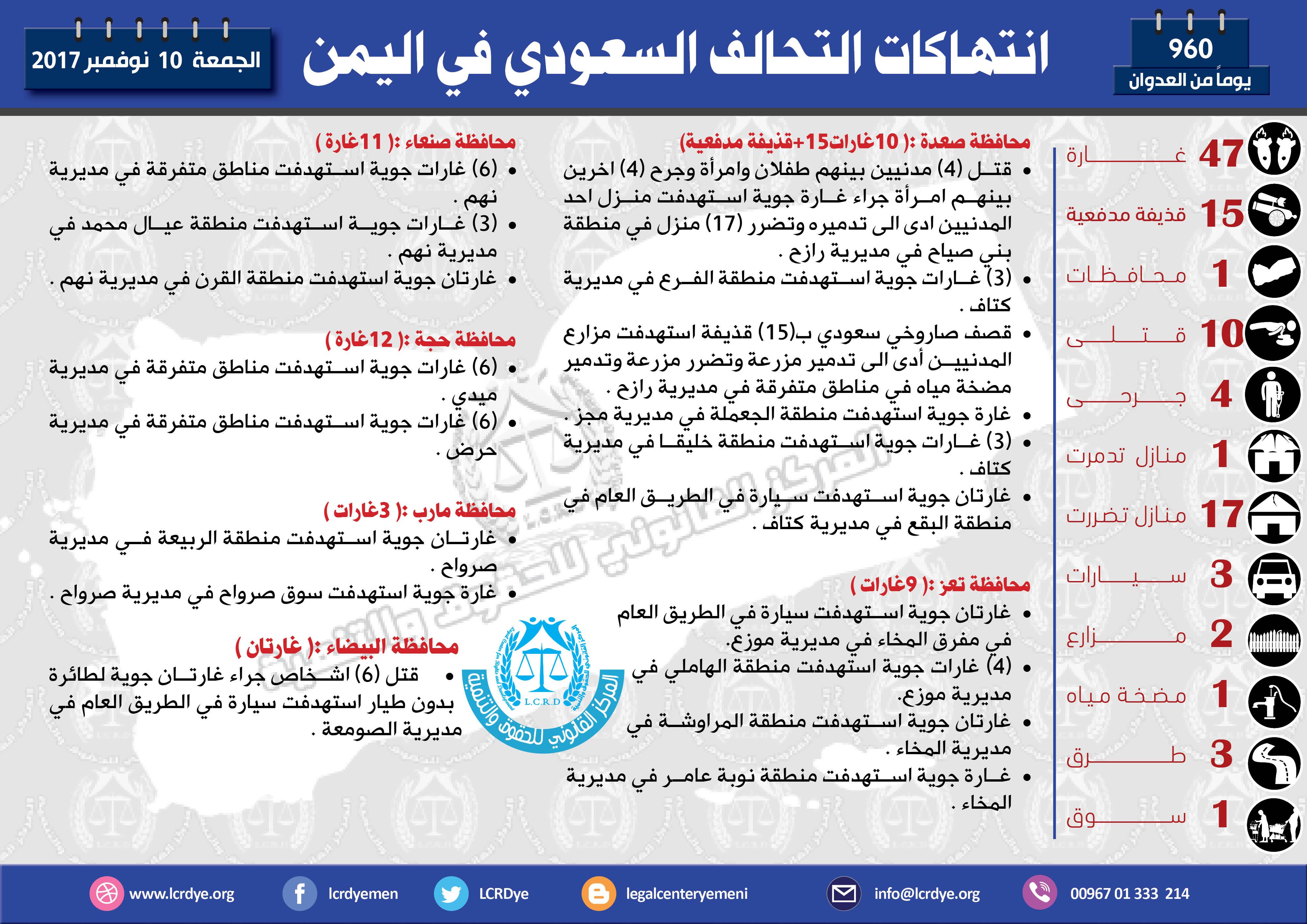 انفوجرافيك عربي10نوفمبر