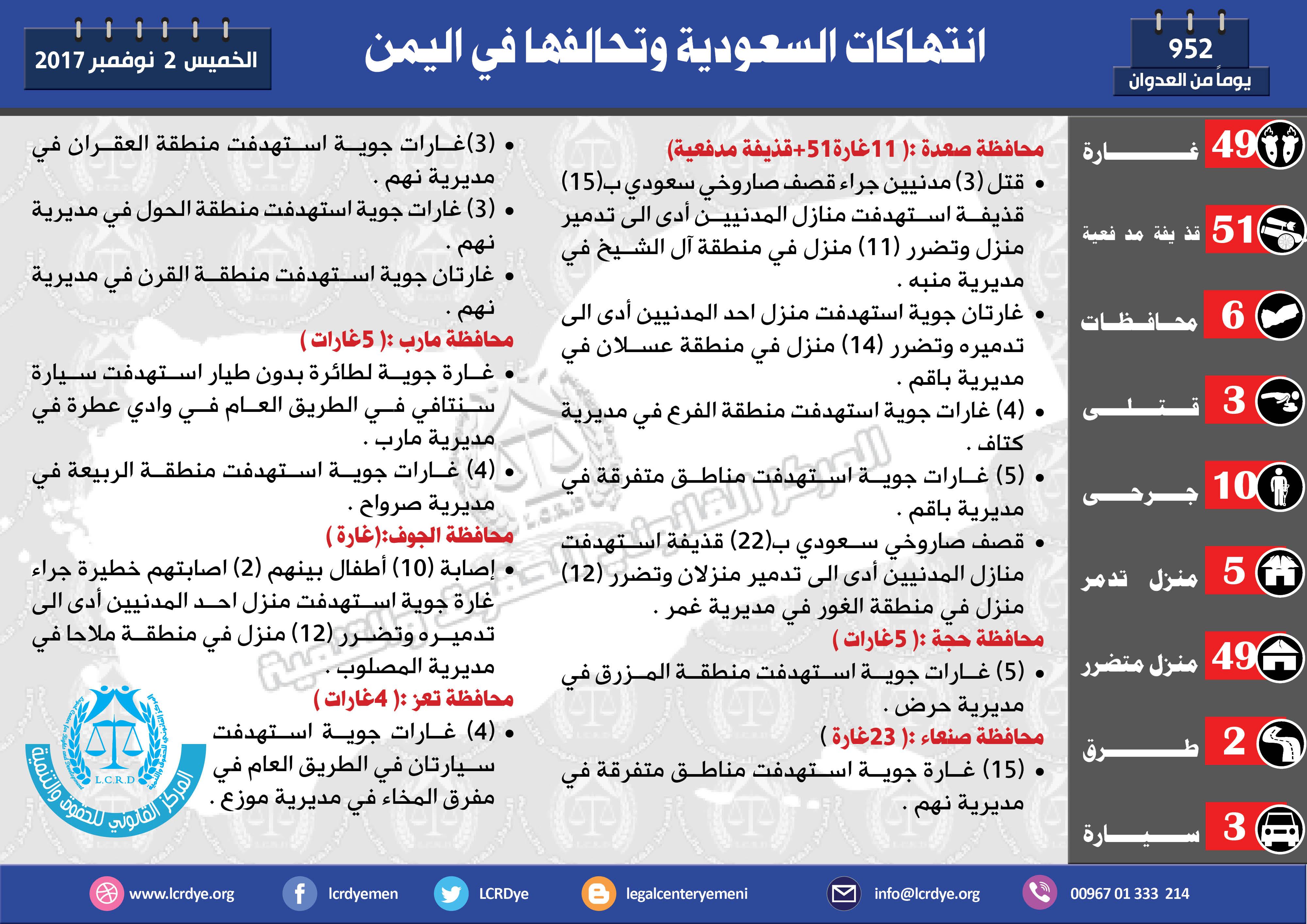 انفوجرافيك عربي2نوفمبر