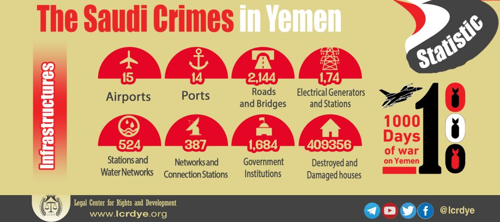 The outcome of 1000 days - The Saudi Crimes in Yemen - Infrastructures