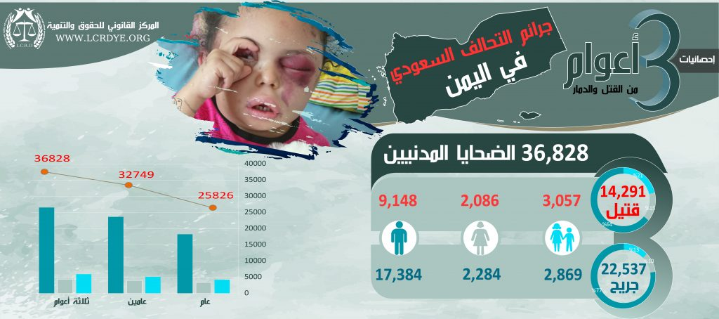 احصائيات الضحايا المدنيين نتيجة الغارات التي تشنها قوات التحالف السعودي خلال 3 أعوام منذ بداية العدوان على اليمن