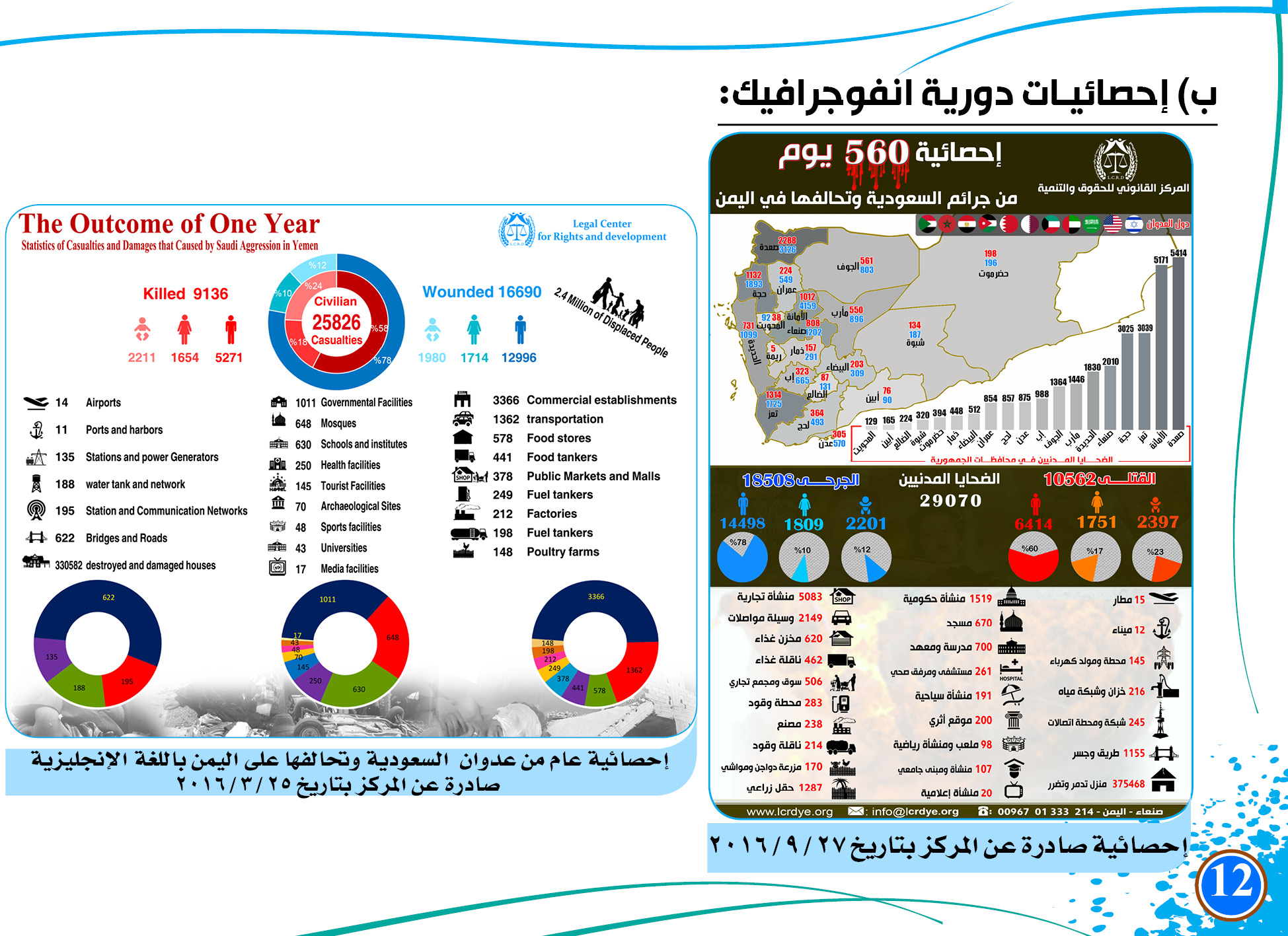 برشور المركز القانوني باللغة العربية12