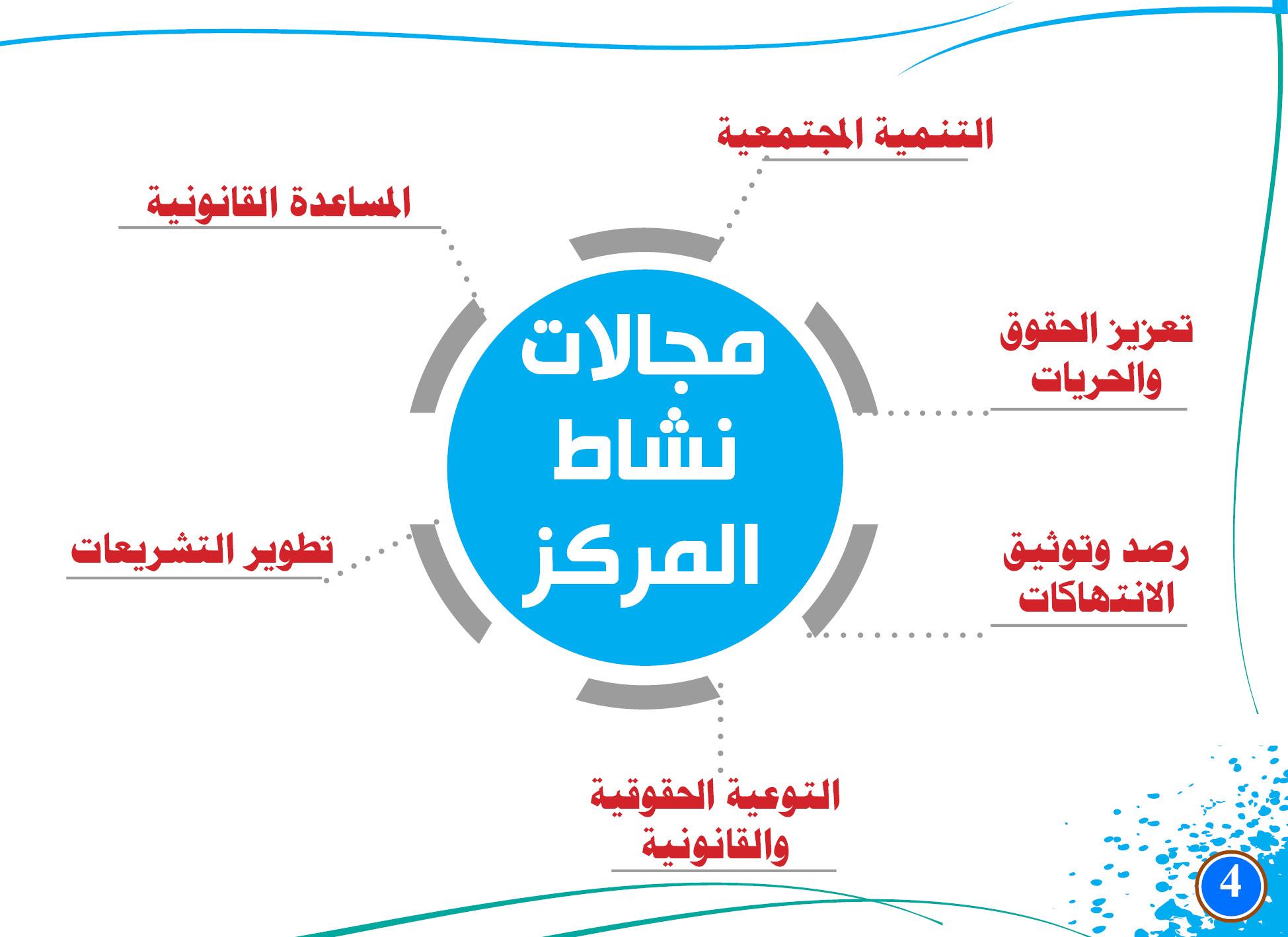 برشور المركز القانوني باللغة العربية4