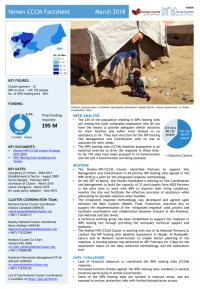 1078334-yemen_shelter_nfi_cccm_cluster_factsheet_for_q1_2018_-_cccm_-_v2