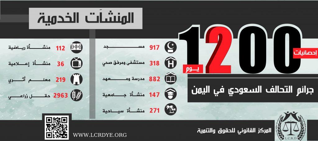 احصائية المنشآت الخدمية المدمرة والمتضررة في اليمن نتيجة الغارات التي تشنها قوات التحالف السعودي خلال 1200 يوم منذ بداية العدوان على اليمن
