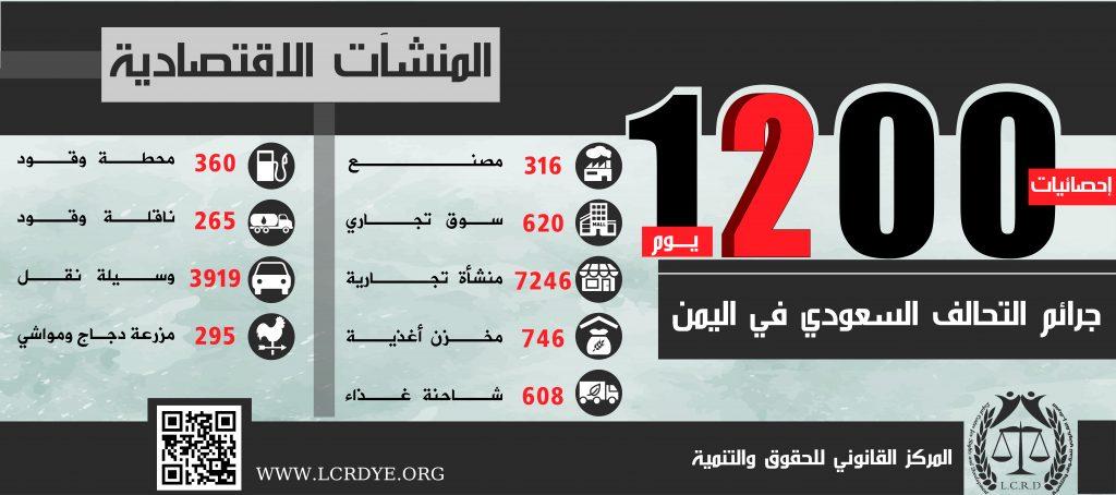 احصائية المنشآت الاقتصادية المدمرة والمتضررة في اليمن نتيجة الغارات التي تشنها قوات التحالف السعودي خلال 1200 يوم منذ بداية العدوان على اليمن