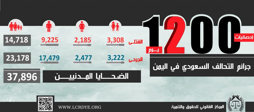 احصائيات الضحايا المدنيين نتيجة الغارات التي تشنها قوات التحالف السعودي خلال 1200 يوم منذ بداية العدوان على اليمن