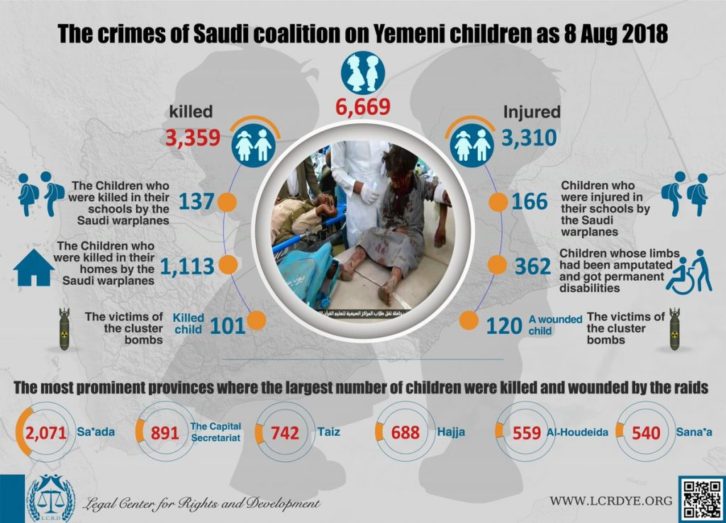 The crimes of Saudi coalition on Yemeni children as 8 Aug 2018