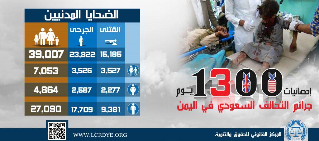 احصائيات الضحايا المدنيين نتيجة الغارات التي تشنها قوات التحالف السعودي خلال 1300 يوم منذ بداية العدوان على اليمن