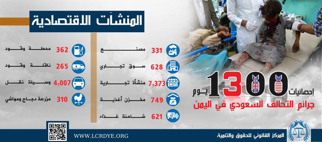احصائية المنشآت الاقتصادية المدمرة والمتضررة في اليمن نتيجة الغارات التي تشنها قوات التحالف السعودي خلال 1300 يوم منذ بداية العدوان على اليمن