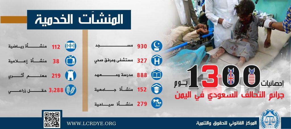 احصائية المنشآت الخدمية المدمرة والمتضررة في اليمن نتيجة الغارات التي تشنها قوات التحالف السعودي خلال 1300 يوم منذ بداية العدوان على اليمن