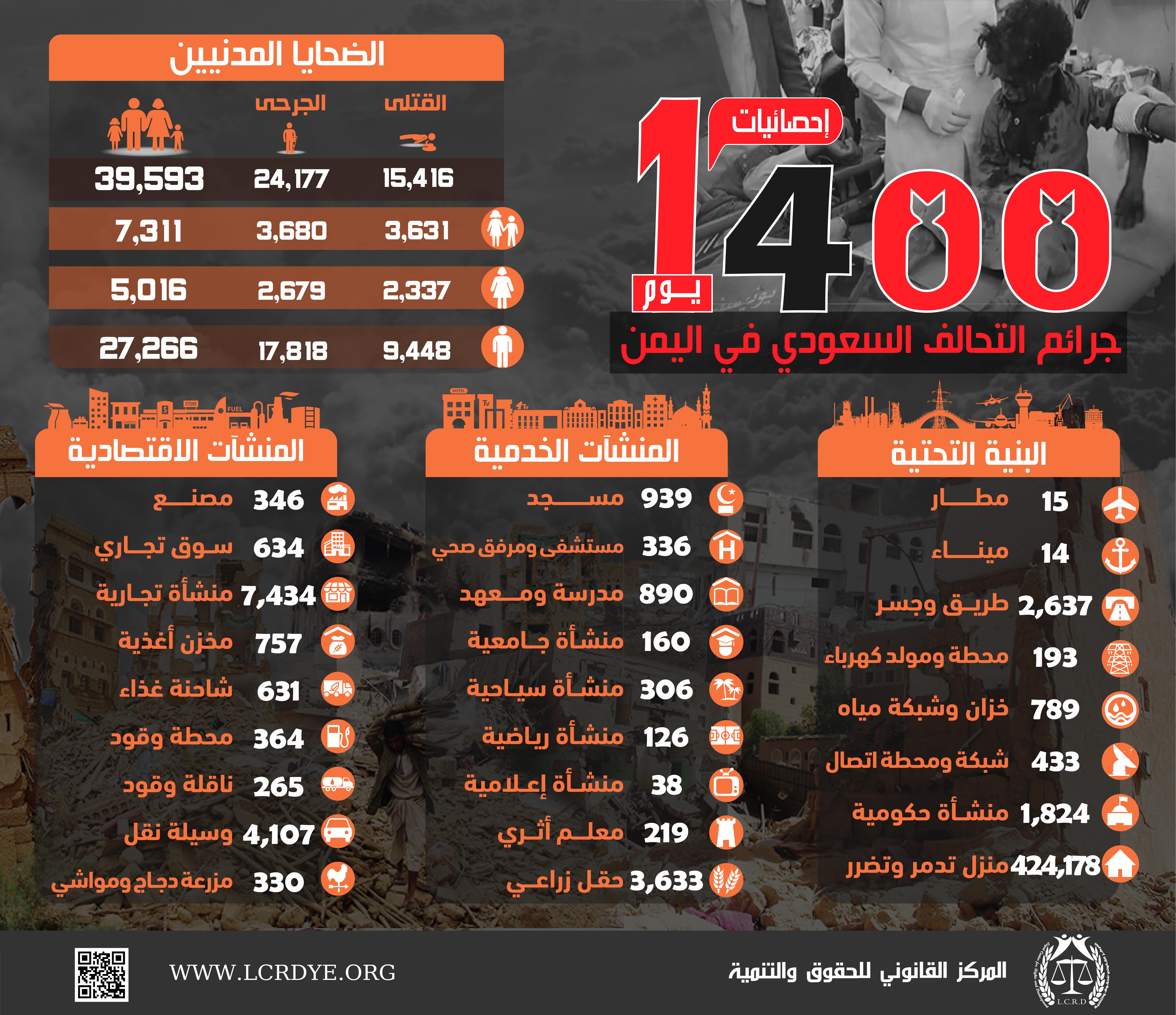 إحصائية 1400 يوم باللغة العربية-01