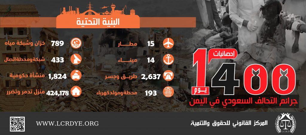 احصائية البنية التحتية المدمرة والمتضررة في اليمن نتيجة الغارات التي تشنها قوات التحالف السعودي خلال 1400 يوم منذ بداية العدوان على اليمن