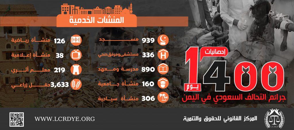 احصائية المنشآت الخدمية المدمرة والمتضررة في اليمن نتيجة الغارات التي تشنها قوات التحالف السعودي خلال 1400 يوم منذ بداية العدوان على اليمن