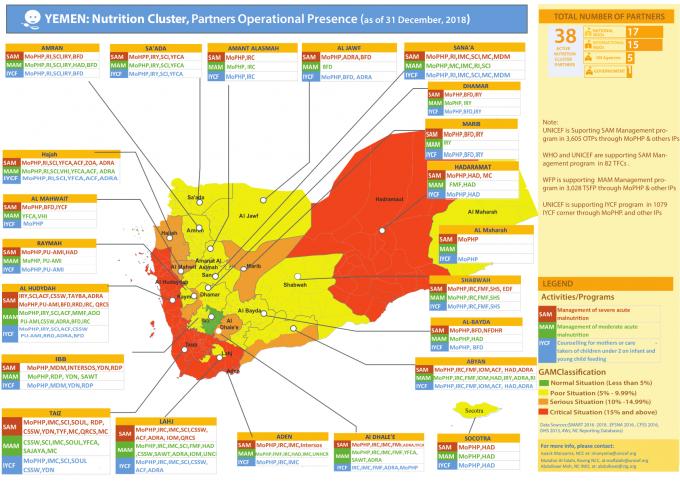 1229474-4W, Yemen NC Operational Presence, as of( 31 December, 2018)