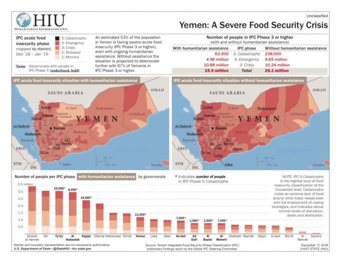 1235748-Yemen_FoodSecurityCrisis_2018Dec17_HIU_U1957