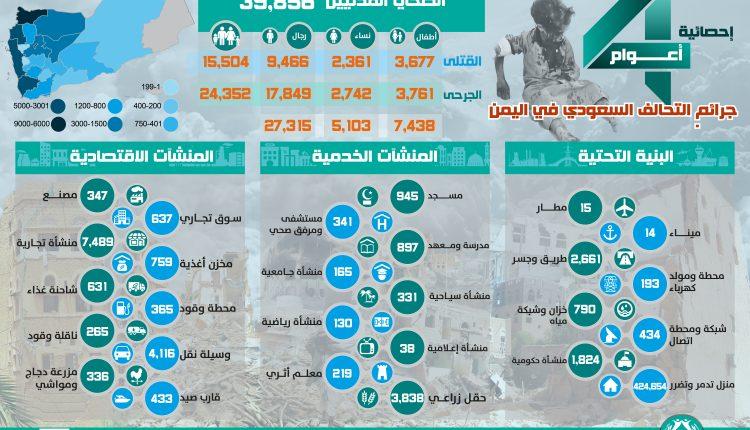 إحصائية 4 أعوام من العدوان باللغة العربية-01