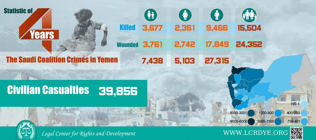 Statistics of civilian victims as a result of Saudi-led Coalition's raids during four years of war on Yemen