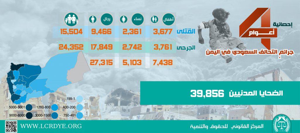 احصائيات الضحايا المدنيين نتيجة الغارات التي تشنها قوات التحالف السعودي خلال 4 أعوام منذ بداية العدوان على اليمن