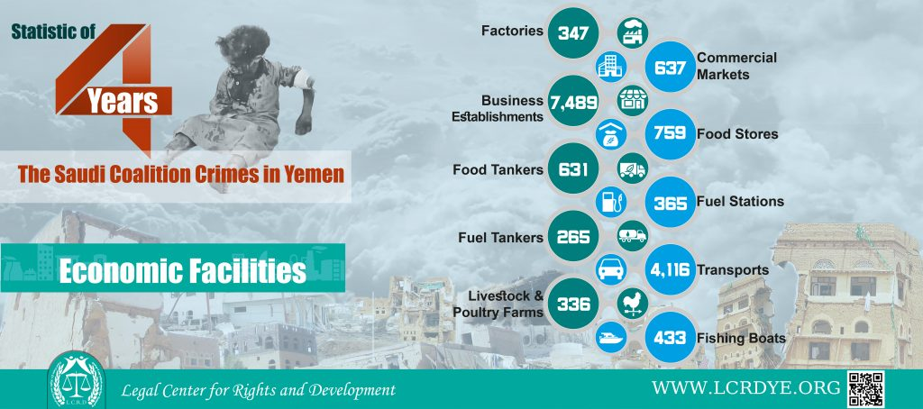 Statistics of destroyed and damaged economic facilities as a result of Saudi-led Coalition's raids during four years of war on Yemen