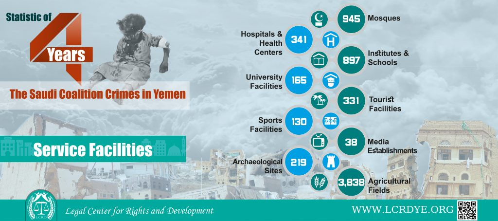 Statistics of damaged and destroyed service facilities as a result of Saudi-led Coalition's raids during four years of war on Yemen