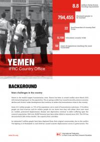 1252988-Detailed_AD_2019_Yemen