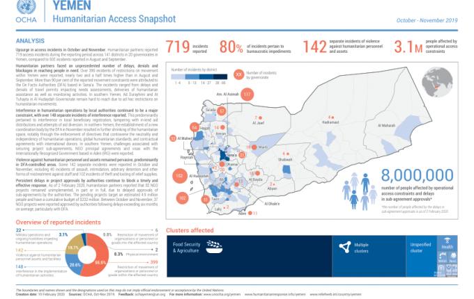 1458359-Yemen_Access Snapshot_Oct_Nov 2019