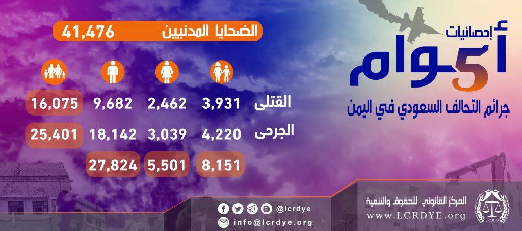 احصائيات الضحايا المدنيين نتيجة الغارات التي تشنها قوات التحالف السعودي خلال 5 أعوام منذ بداية العدوان على اليمن