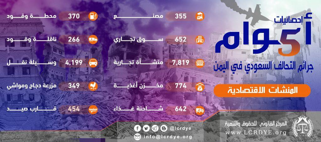 احصائيات المنشآت الاقتصادية نتيجة الغارات التي تشنها قوات التحالف السعودي خلال 5 أعوام منذ بداية العدوان على اليمن