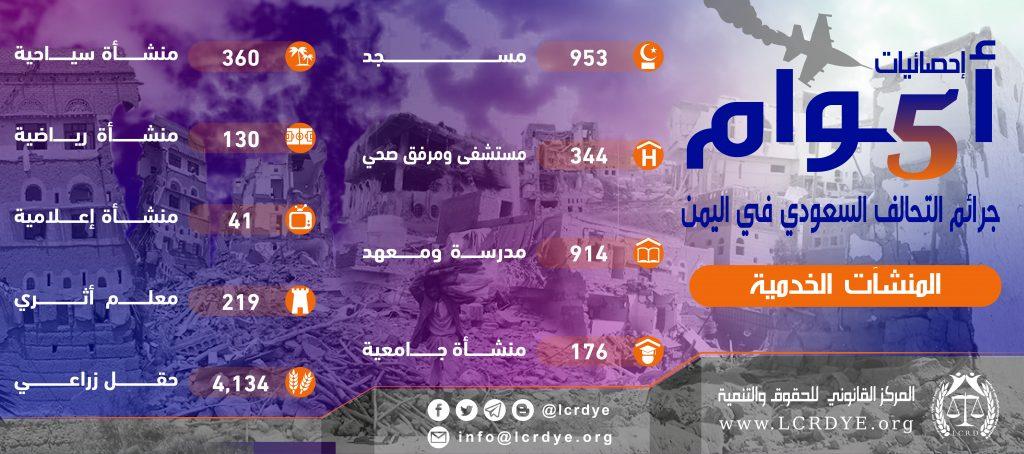 احصائيات المنشآت الخدمية نتيجة الغارات التي تشنها قوات التحالف السعودي خلال 5 أعوام منذ بداية العدوان على اليمن