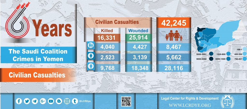 Statistics Of Civilian Victims As A Result Of Saudi-Led Coalition's Raids During Six Years Of War On Yemen